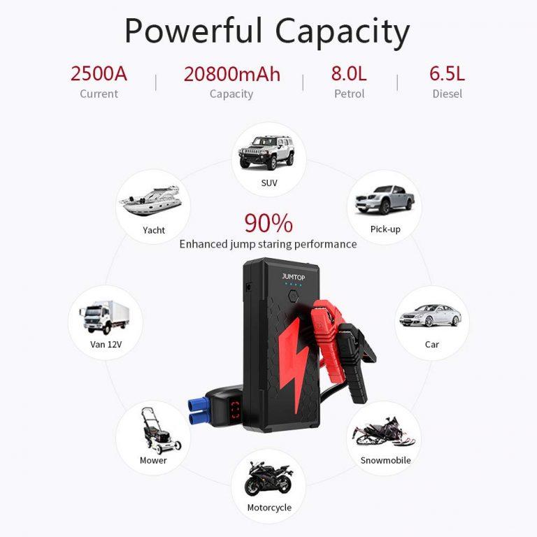 5 powerbanks con las que podrás encender tu coche de oferta en Black Friday