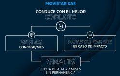 Reactivada PROMO! Movistar Car + 10GB + 2 meses GRATIS