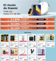 Top mejores ofertas y chollos especial Semana de Xiaomi en Aliexpress