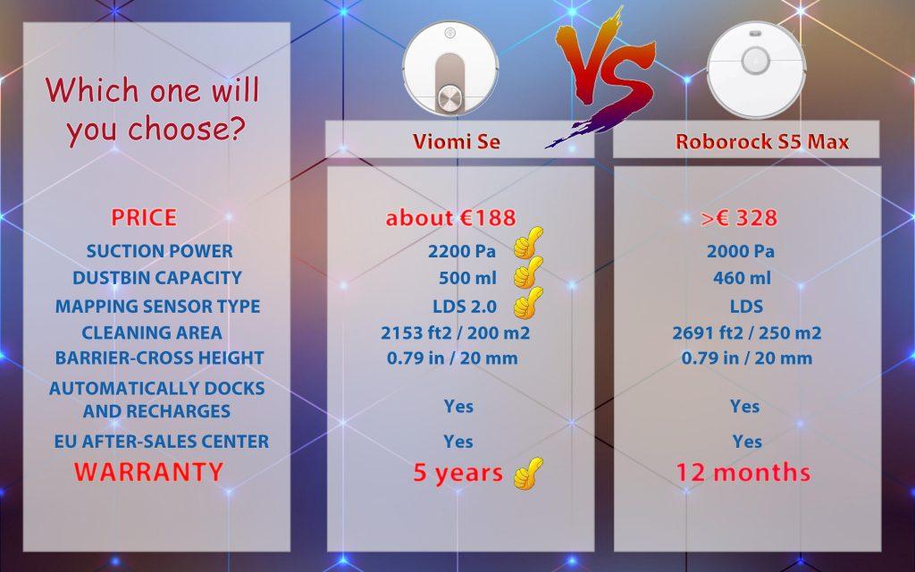 Viomi SE vs Roborock S5 Max