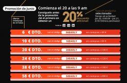 PROMOCIÓN JUNIO ALIEXPRESS: ¡Ser de los primeros tiene PREMIO! Cupones hasta 58€ para todo